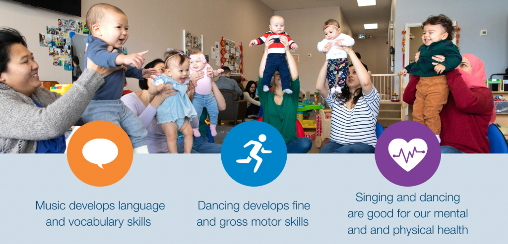 An infographic showing the benefits of singing and dancing with home circle time activities